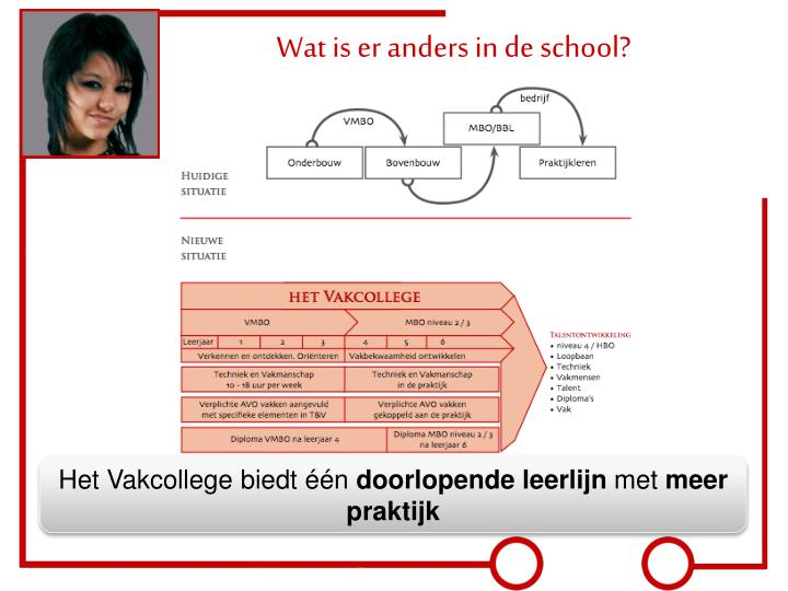 Wat is er anders in de school?