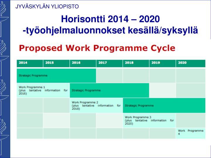 Horisontti 2014 – 2020