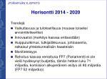 horisontti 2014 20203