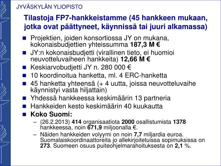 Tilastoja FP7-hankkeistamme (45 hankkeen mukaan, jotka ovat päättyneet, käynnissä tai juuri alkamassa)
