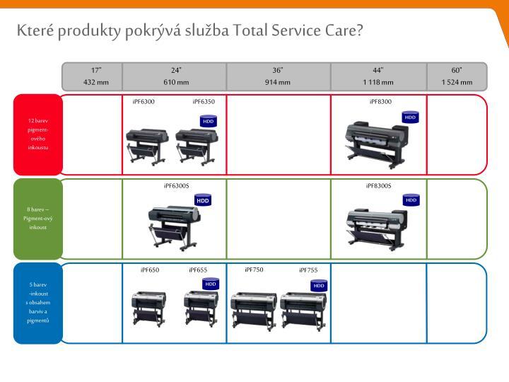 Které produkty pokrývá služba Total Service Care?