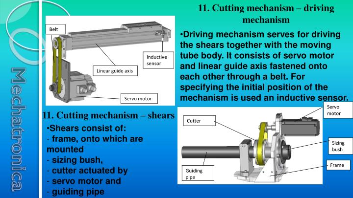 11. Cutting mechanism