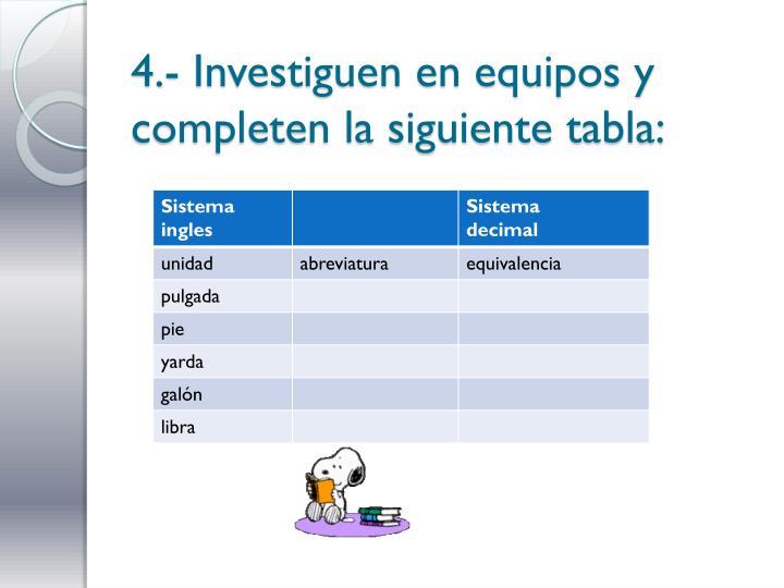 4.- Investiguen en equipos y completen la siguiente tabla: