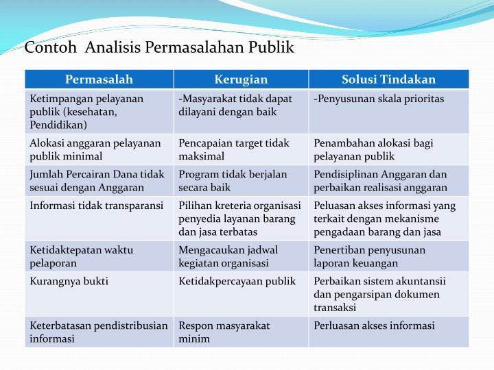 Ppt Regulasi Keuangan Sektor Publik Powerpoint Presentation Id 3178175