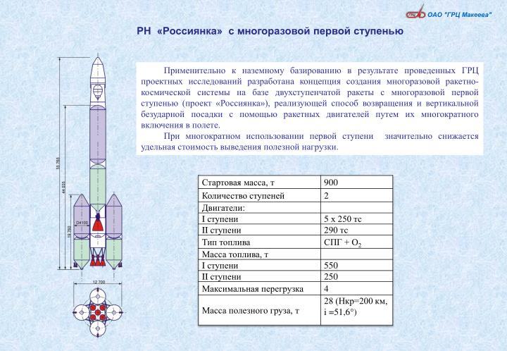 РН  «Россиянка»  с многоразовой первой ступенью