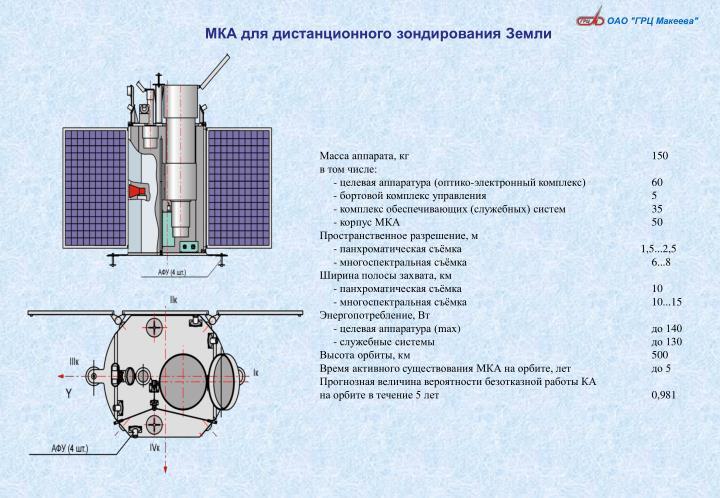 МКА для дистанционного зондирования Земли