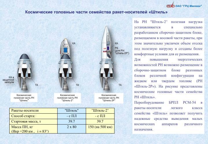 Космические головные части семейства ракет-носителей «Штиль»