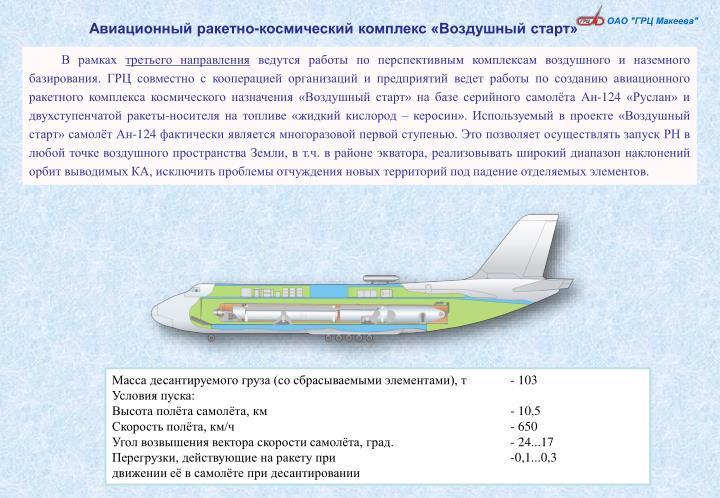 Авиационный ракетно-космический комплекс «Воздушный старт»