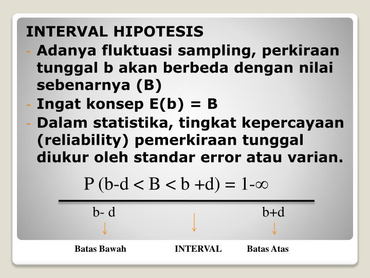 INTERVAL HIPOTESIS