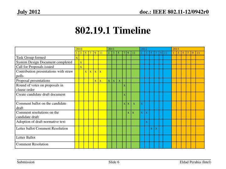 802.19.1 Timeline