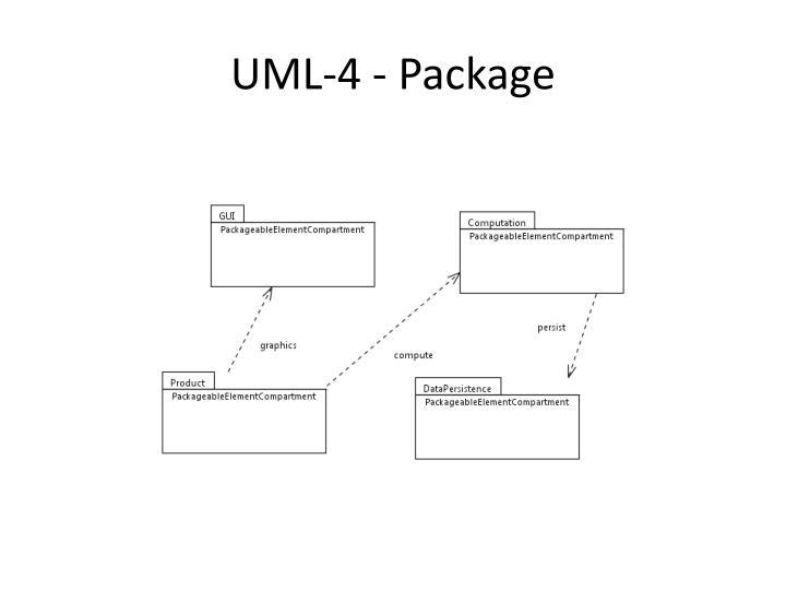 UML-4 - Package