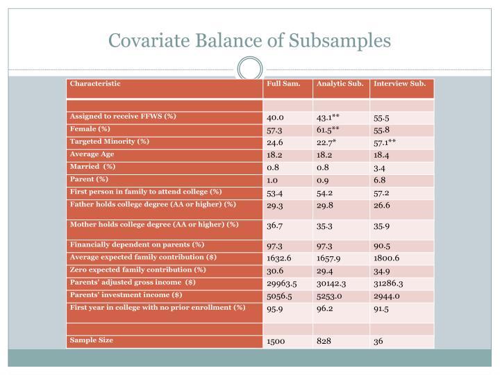 Covariate Balance