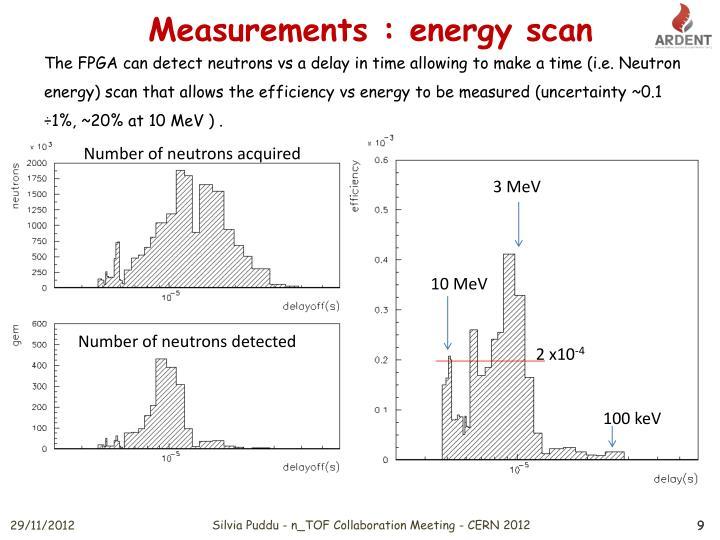 Measurements :