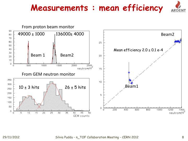 Measurements : mean efficiency
