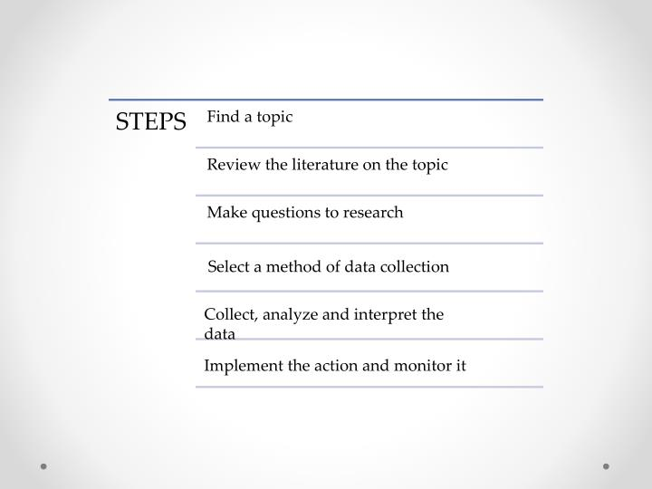 Select a method of data collection