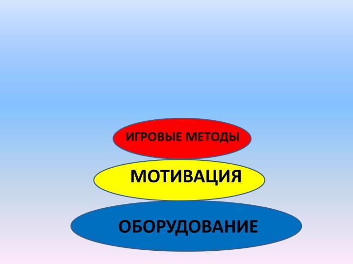 ИГРОВЫЕ МЕТОДЫ