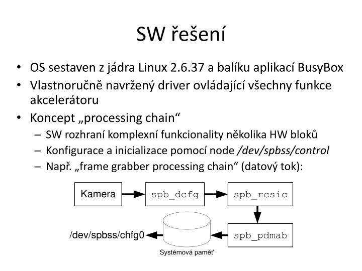 SW řešení