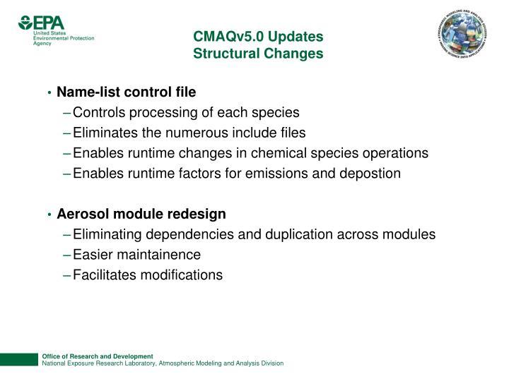 CMAQv5.0 Updates