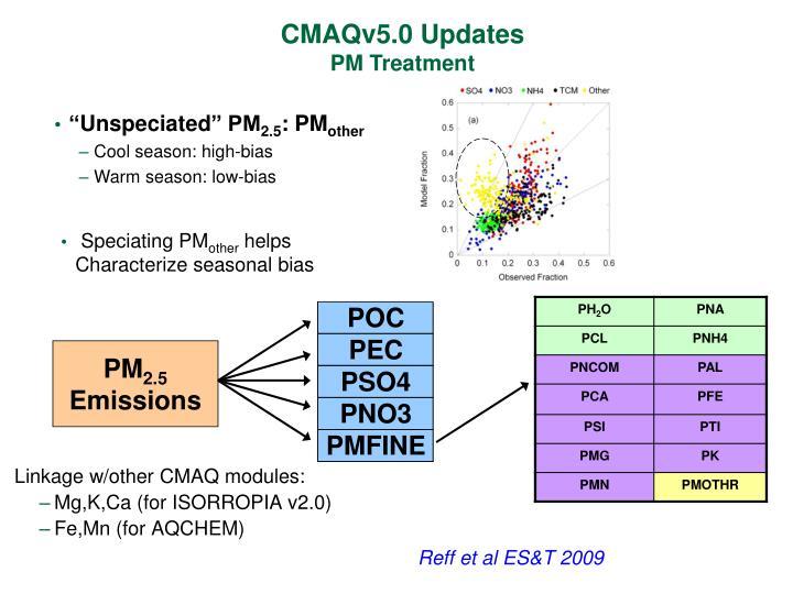 CMAQv5.0
