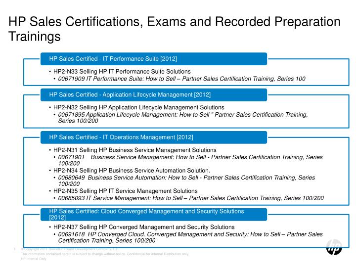 Hp sales certifications exams and recorded preparation trainings