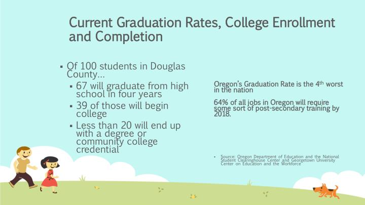 Current Graduation Rates, College Enrollment and Completion