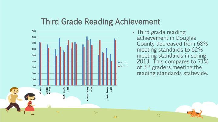 Third Grade Reading Achievement