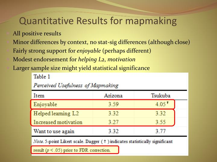 Quantitative Results for mapmaking
