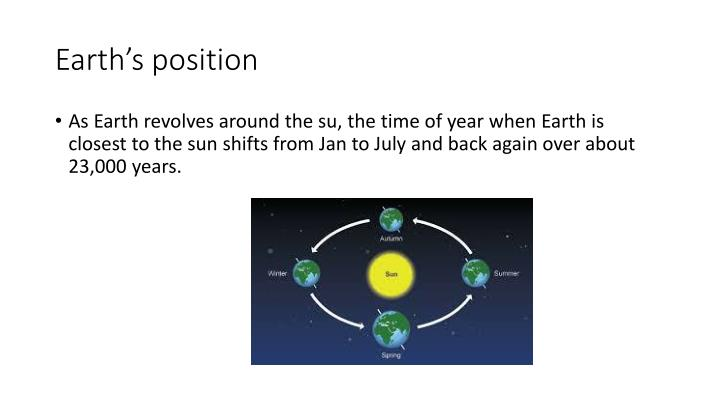 Earth's position