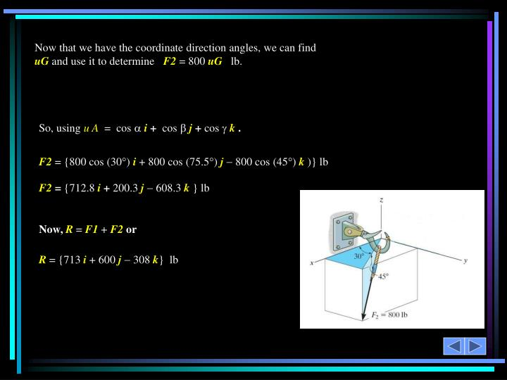 Now that we have the coordinate direction angles, we can find