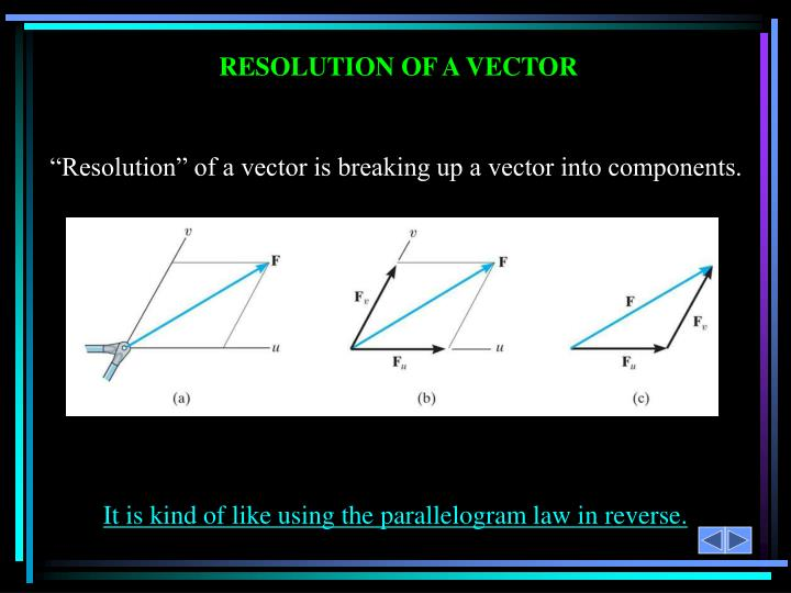 RESOLUTION OF A VECTOR