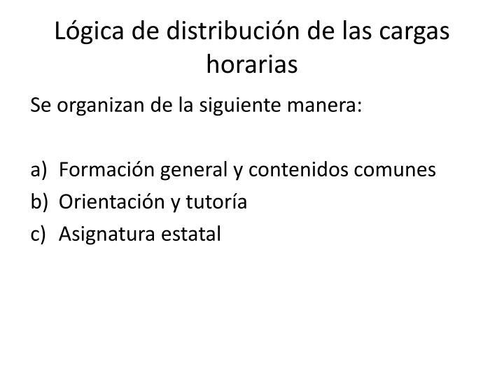 Lógica de distribución de las cargas horarias