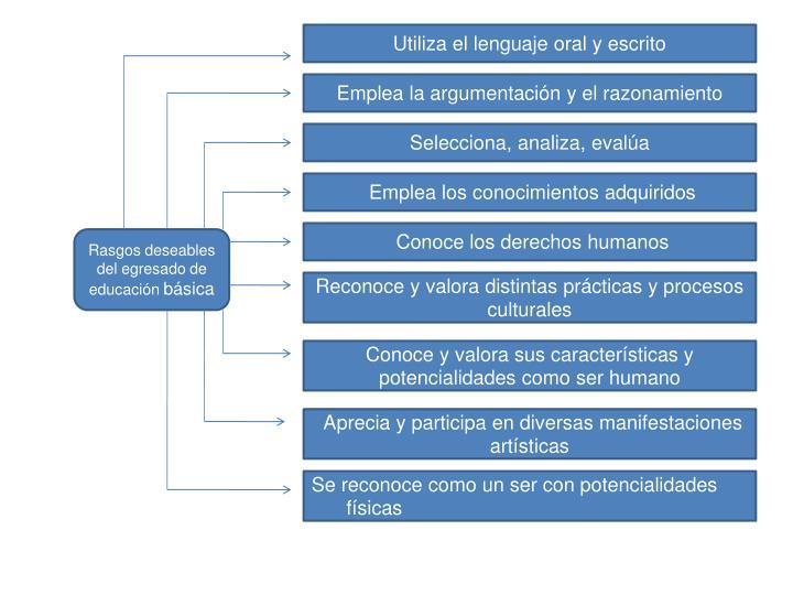 Utiliza el lenguaje oral y escrito