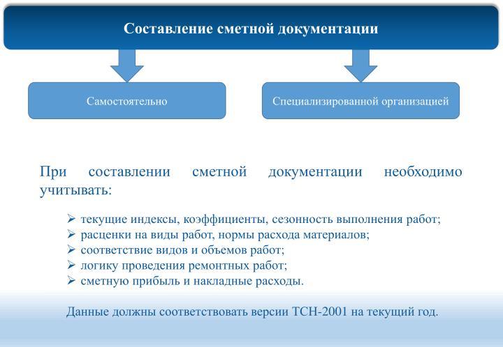 Составление сметной документации