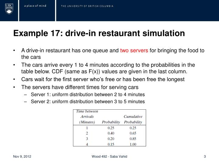 Example 17 drive in restaurant simulation