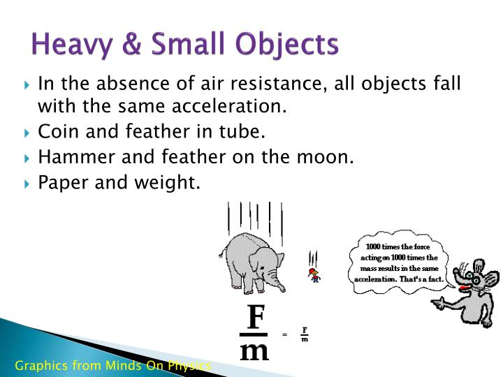 Heavy & Small Objects