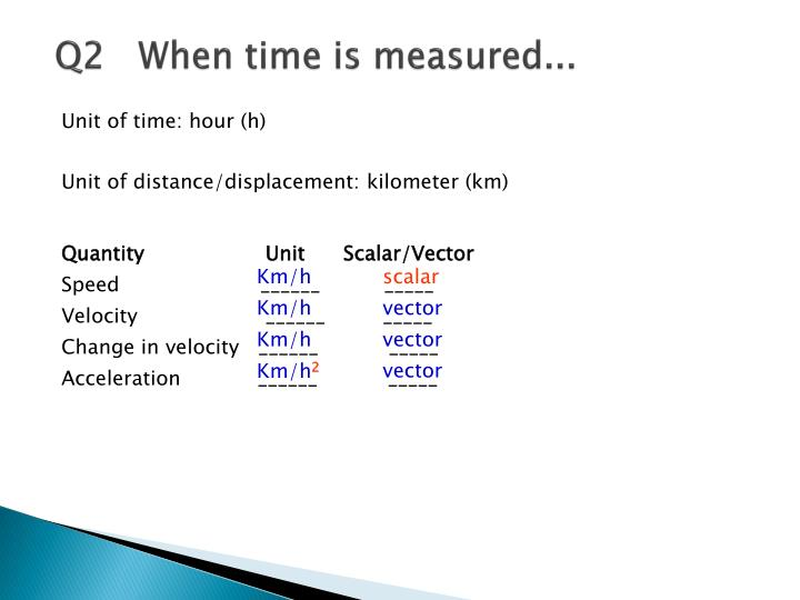 Q2	When time is measured...