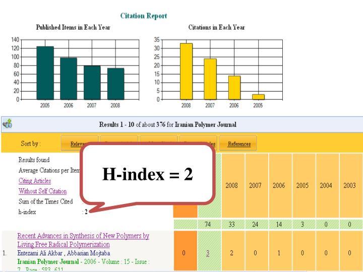 H-index = 2