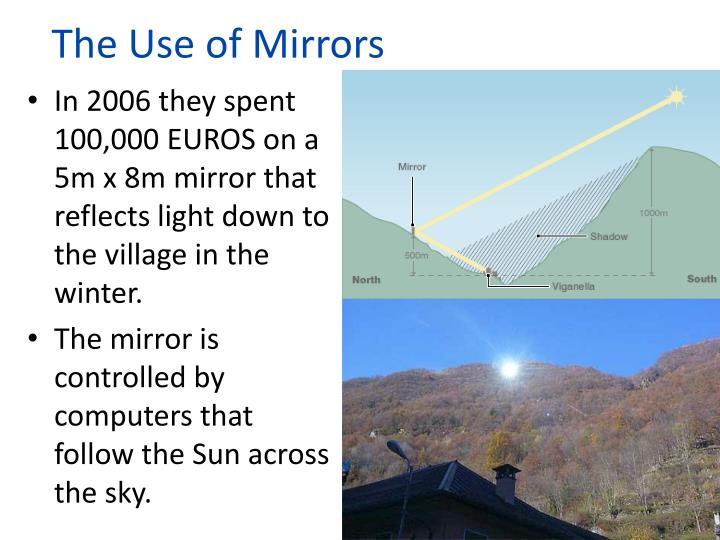 The Use of Mirrors