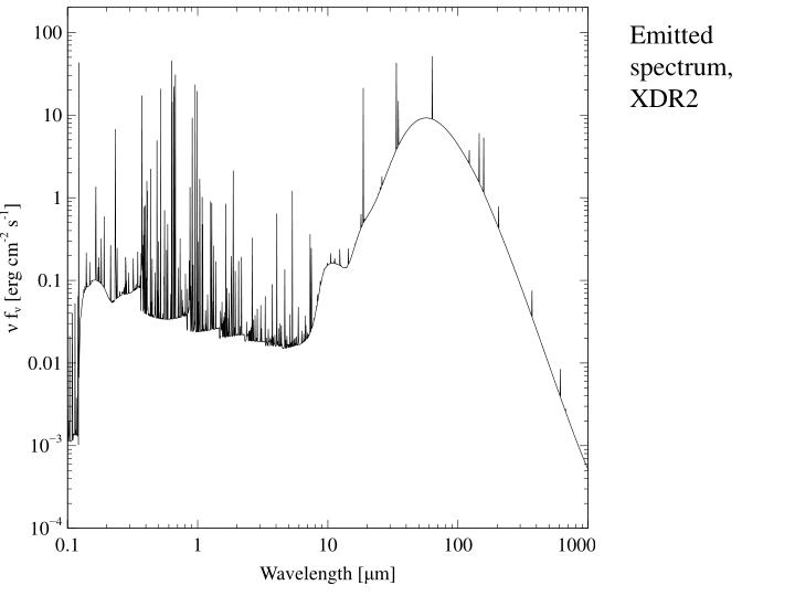 Emitted spectrum, XDR2