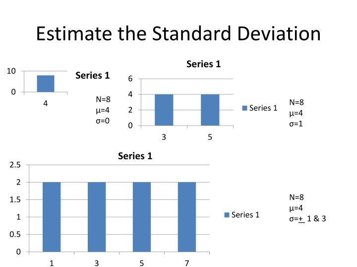 Estimate the Standard Deviation