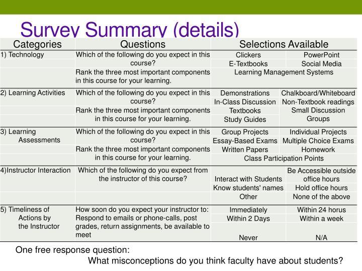 Survey Summary (details)