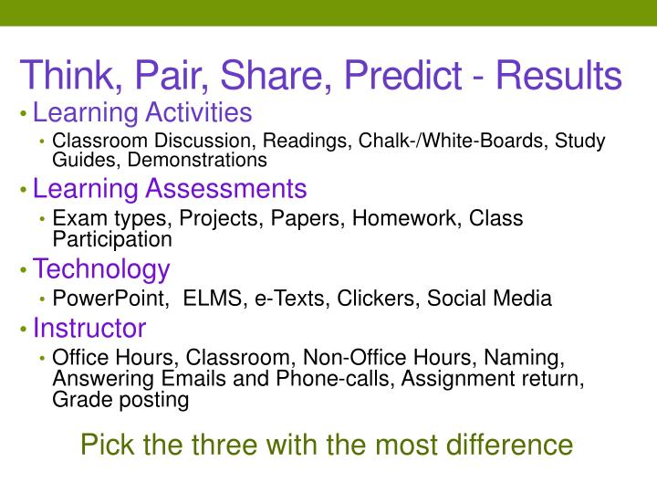 Think, Pair, Share, Predict - Results