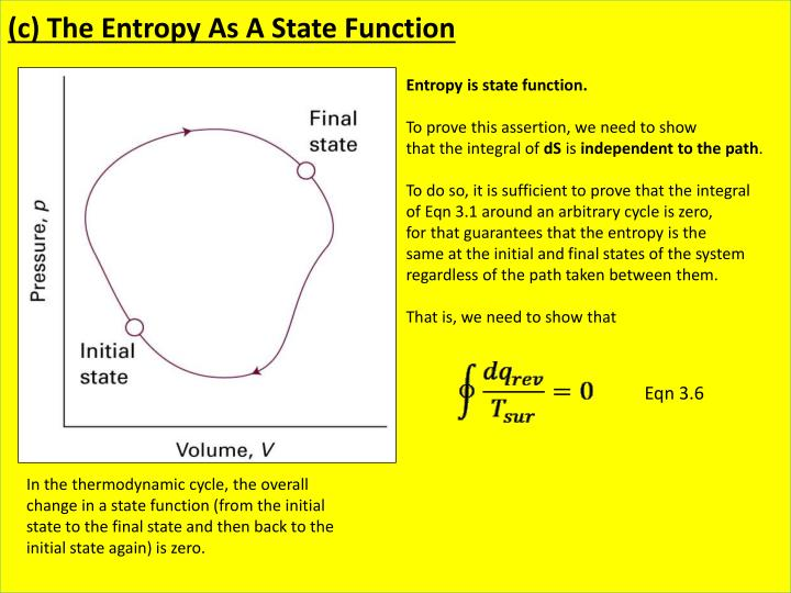 (c) The Entropy As A State Function