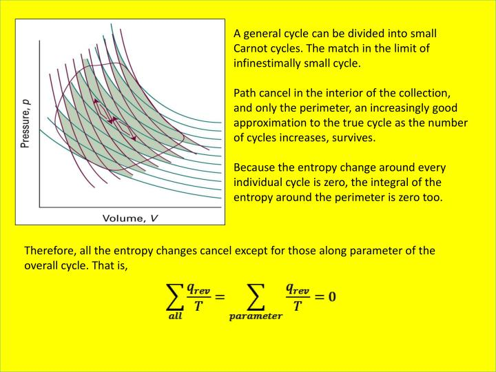 A general cycle can be divided into small