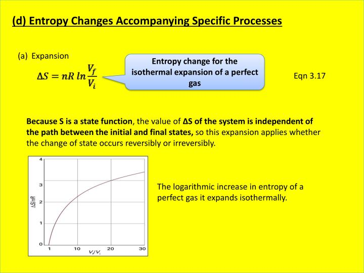 (d) Entropy Changes Accompanying Specific Processes