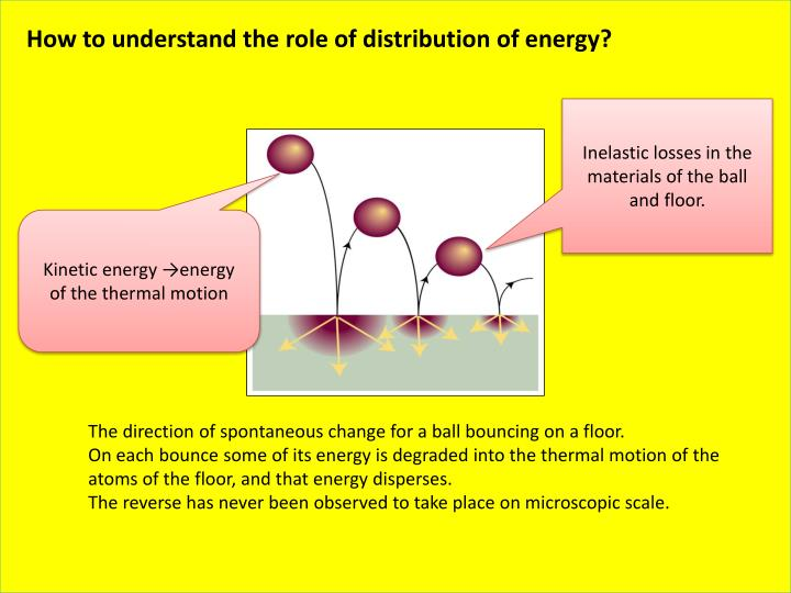 How to understand the role of distribution of energy?