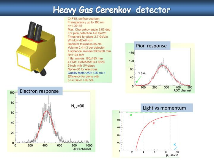Heavy Gas Cerenkov