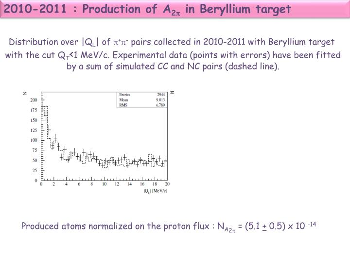 2010-2011 : Production of A