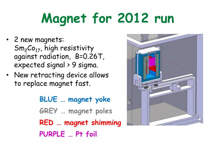 Magnet for 2012 run