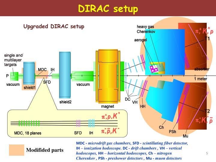 DIRAC setup